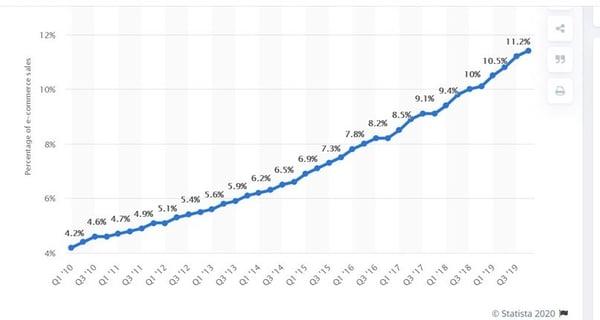 5.12 Graph
